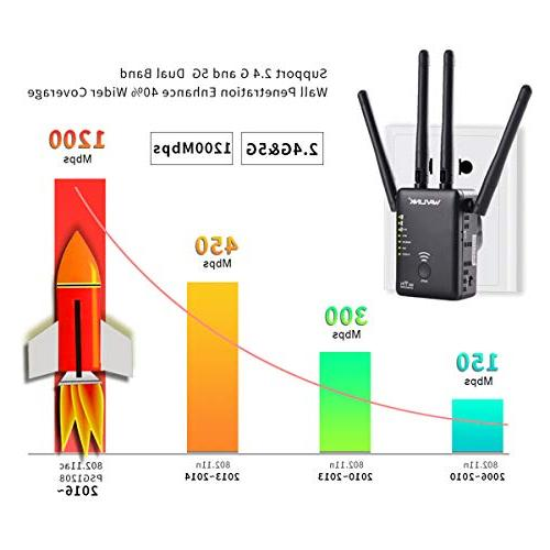 WAVLINK - AC1200 Band 5Ghz 2.4Ghz Wireless Router/AP Access Point/Repeater Signal Booster Wi-Fi Amplifier 3 1 Works Router
