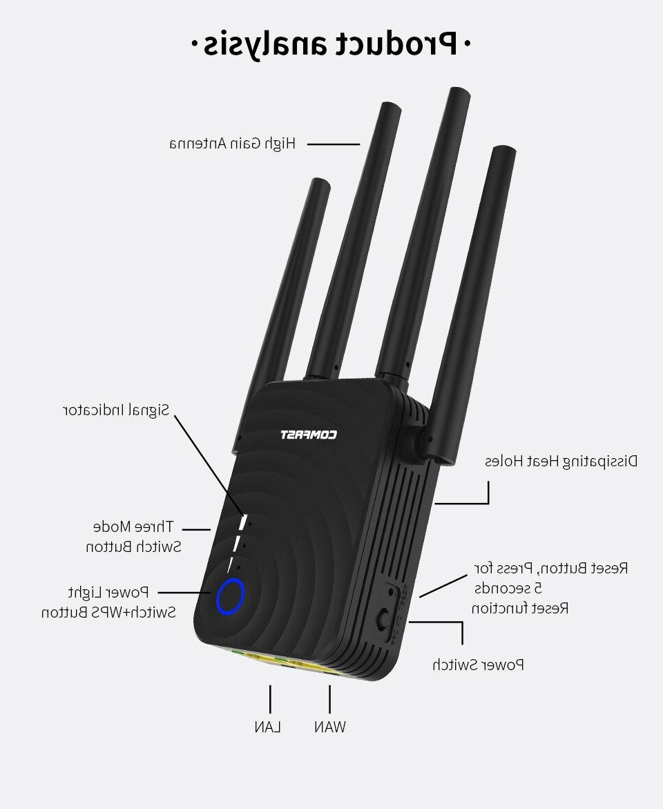 COMFAST CF-WR754AC <font><b>WiFi</b></font> Dual Band Repeater Booster with Antennas