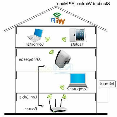 300Mbps 802.11 Router Signal