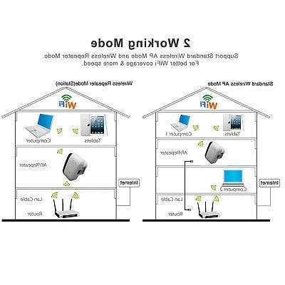 300Mbps 802.11 AP Signal Booster
