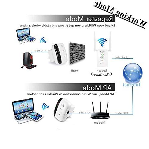 WiFi Aigital Repeater Signal Booster Setup N300 Network Access Dongle with WPS New