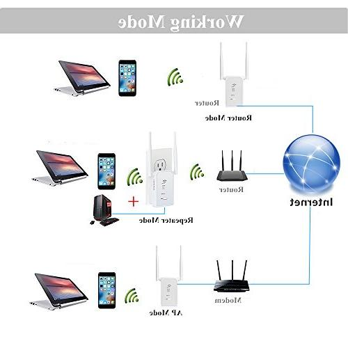 WiFi Mini N300 Wireless Repeater/AP/Router Mode WiFi Signal Amplifier with Antennas and Port for Wi-Fi Coverage
