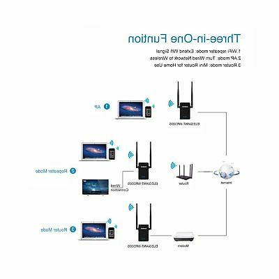 WiFi Range 300Mbps Wireless Repeater Amplifier