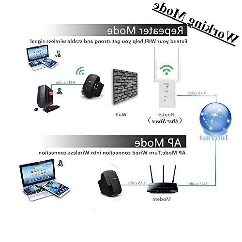 WiFi Range Extender, Wireless Repeater Booster Network Amplifier Access Point Easy Setup 300 Mbps Black
