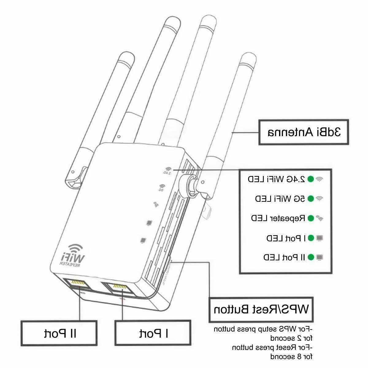 1200Mbps WiFi Extender Repeater, Upgraded Internet