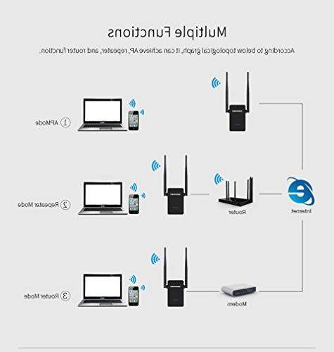 COMFAST 300Mbps Extender Signal to Home