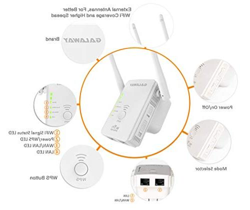 GALAWAY WiFi Extender 2.4Ghz WiFi Repeater Degree Antenna